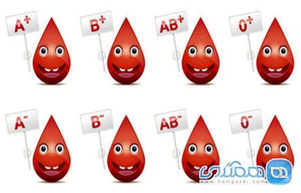 با هر گروه خونی، چه نوع چایی مصرف کنیم؟